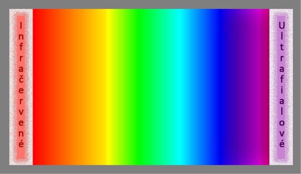 Viditelné spektrum barev
